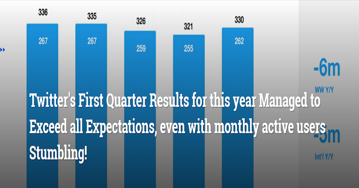Twitter's First Quarter Results for this year Managed to Exceed all Expectations, even with monthly active users Stumbling!